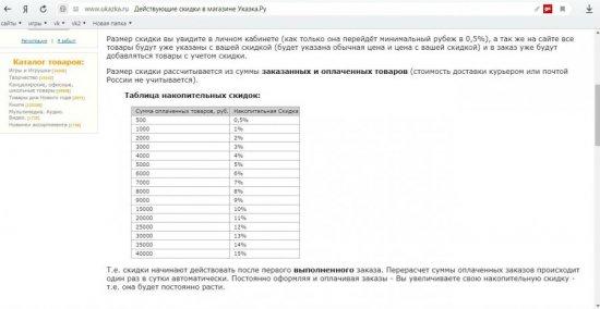 Скидки в интернет-магазине Указка