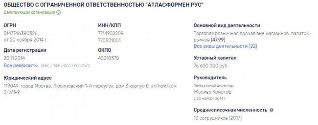 """Юридические данные интернет-магазина """"атлас фор мен"""" (Россия)."""