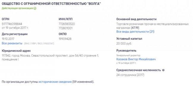 Юридические данные интернет-магазина Дочки сыночки