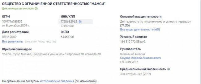 """Юридические данные компании """"Мамси"""""""