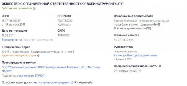 Интернет-магазин Все инструменты.ru