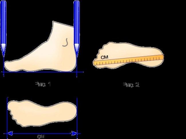 Как измерить размер стопы
